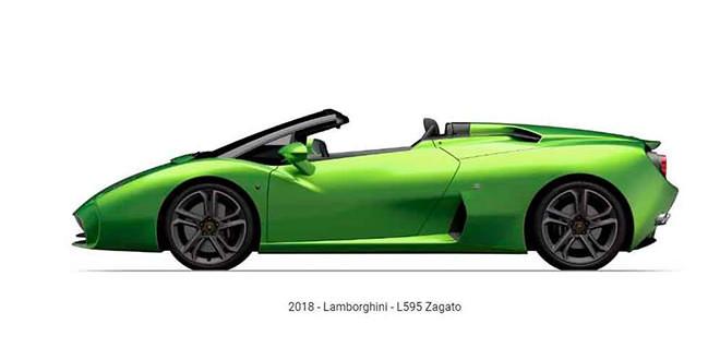 Lamborghini L595 Zagato Roadster на тизере перед премьерой