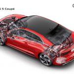 Трансмиссия Audi RS5