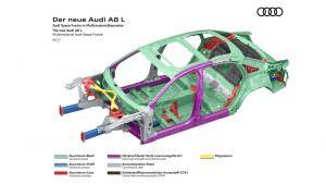 Кузов Ауди А8 2018: 58% элементов из алюминия