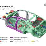 Алюминиевый кузов Audi A8 2018