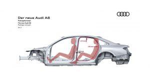 Пространство в кузове Audi A8 2018