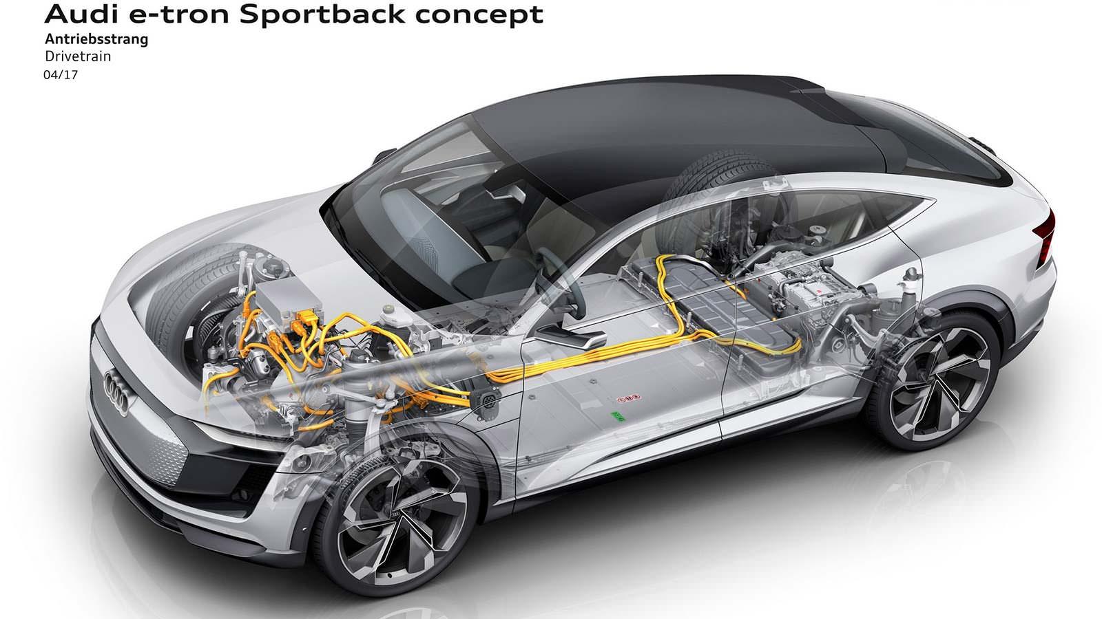 Электрическая установка Audi E-Tron Sportback Concept