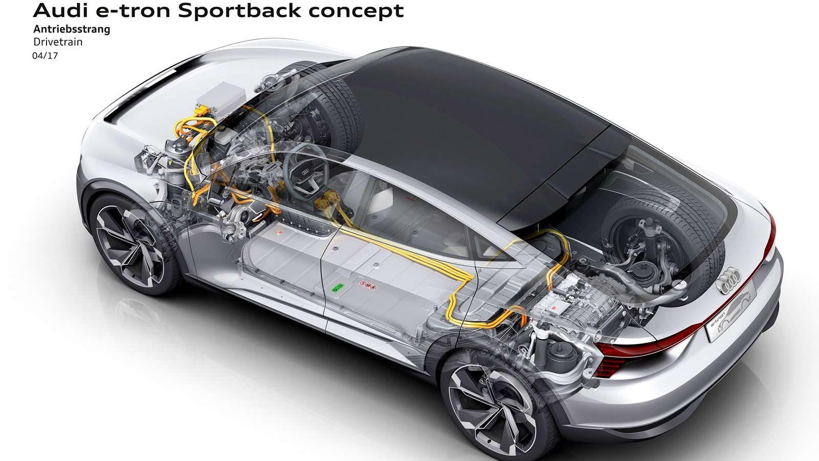 Audi E-Tron Sportback Concept: электромоторы спереди и сзади