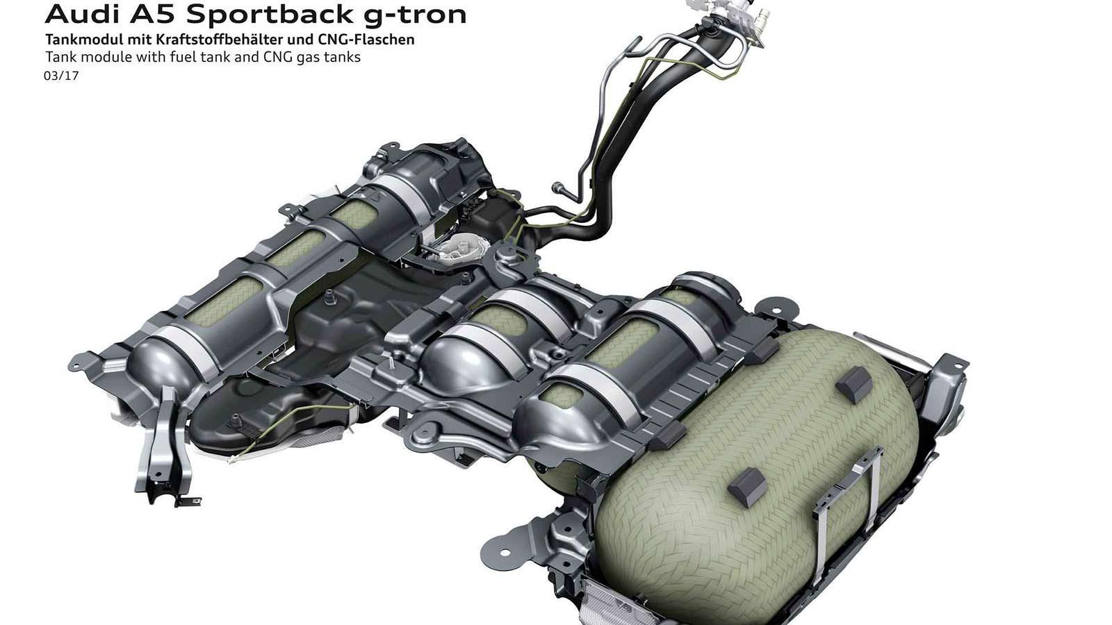 Газовые баллоны под днищем Audi A5 Sportback G-Tron