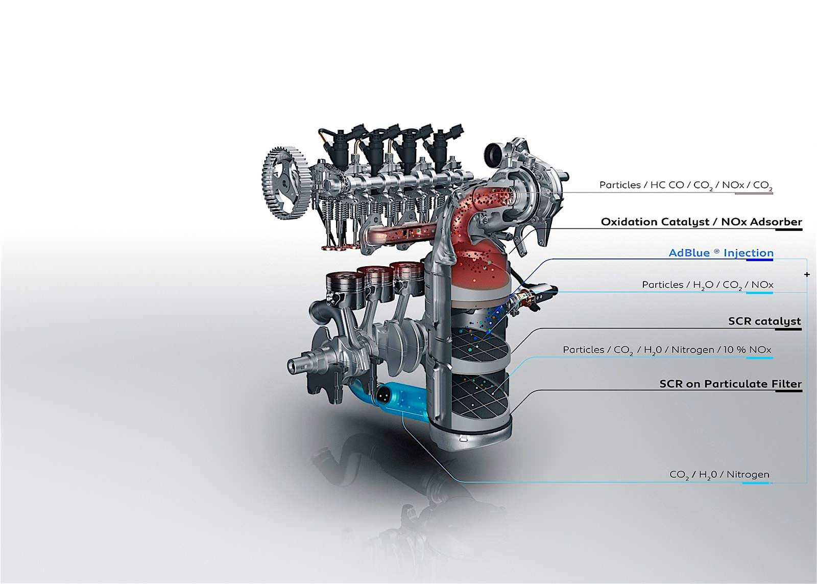 Фото   Двигатель Peugeot 308. Рестайлинг 2018 года