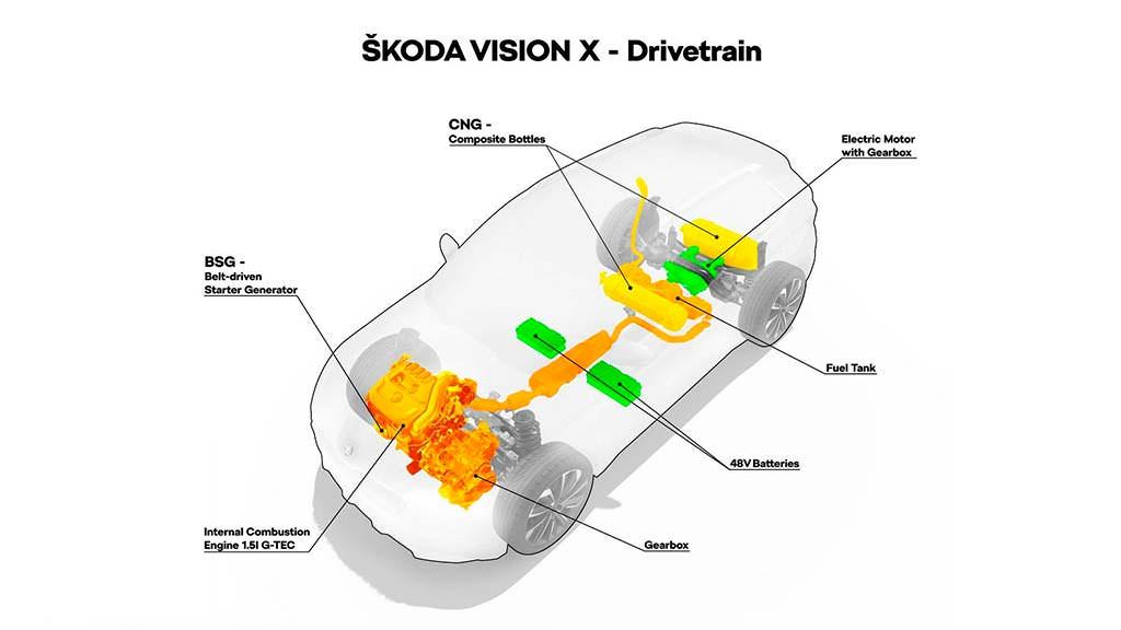 Газово-гибридная силовая установка Skoda Vision X 2018