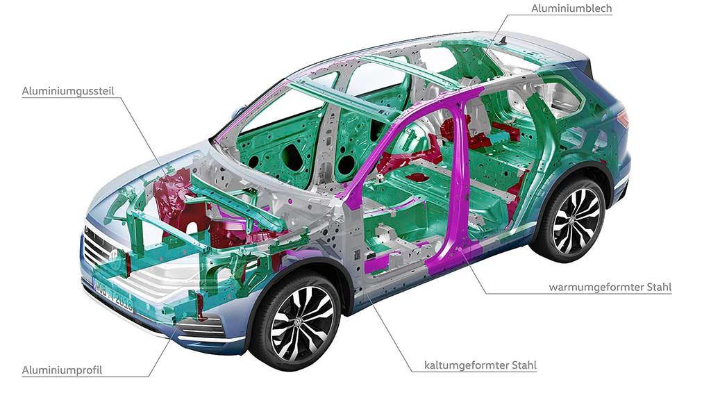 Конструкция VW Touareg 2018: 48% алюминия и 52% стали