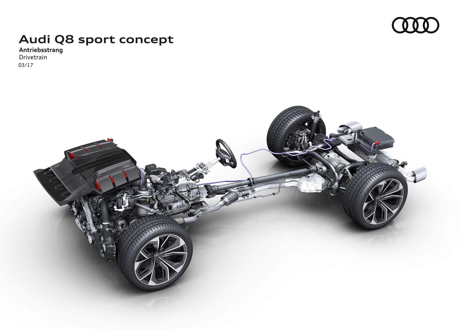 Гибридная трансмиссия Audi Q8 Sport