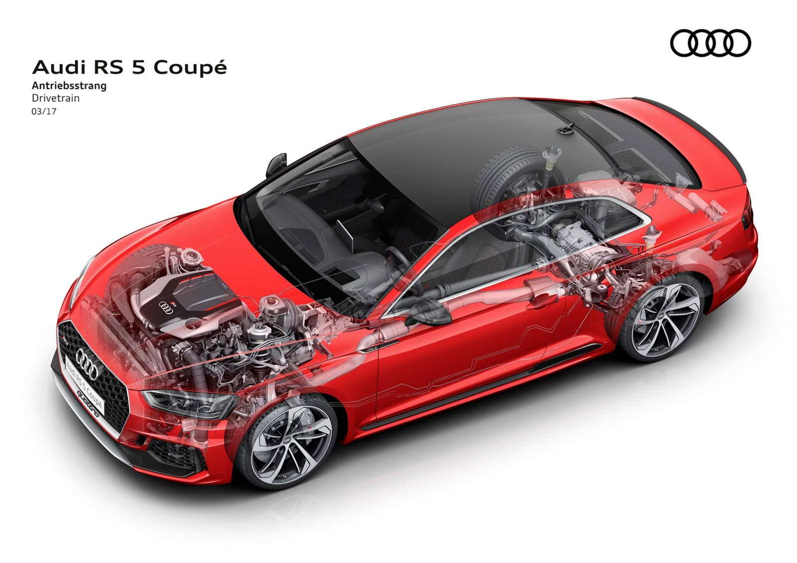 Шасси и двигатель Audi RS5 нового поколения