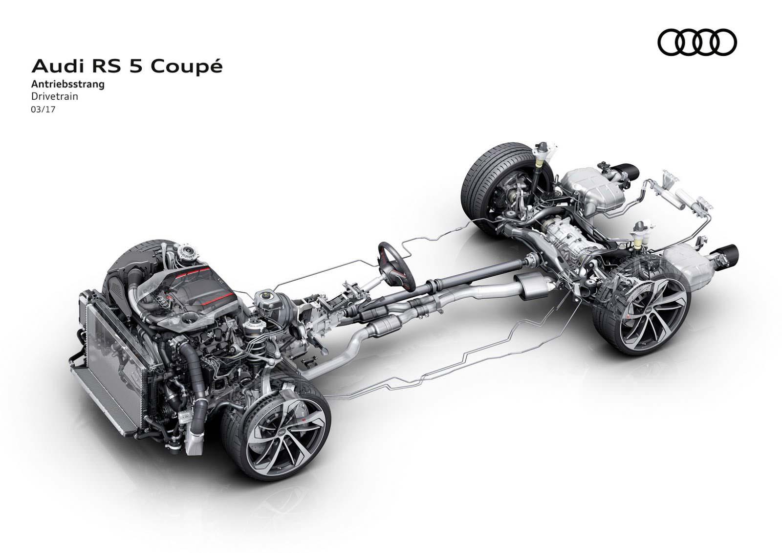 Шасси и двигатель Ауди РС5 второго поколения