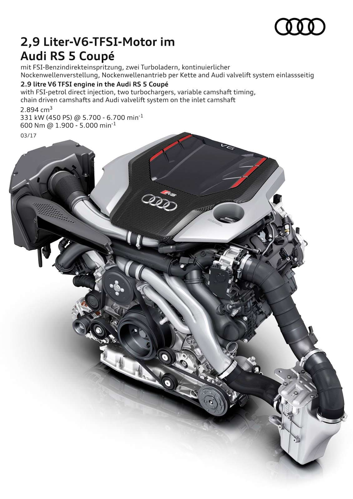 Двигатель 2.9 TFSI V6