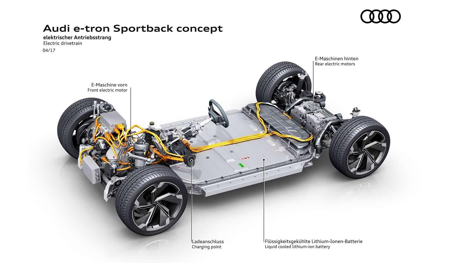 Audi E-Tron Sportback Concept на платформе MEB