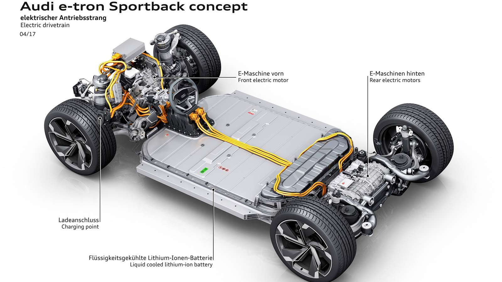 Audi E-Tron Sportback Concept: литий-ионная батарея в полу