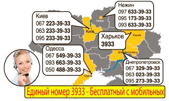 Контактні телефони служби таксі «Джокер»